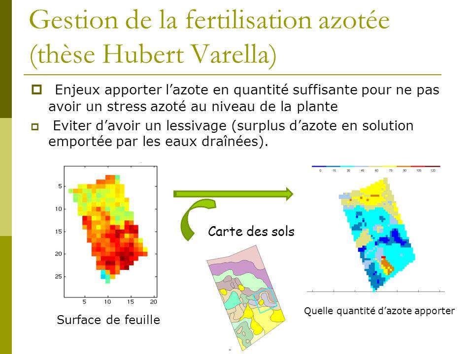 Gestion de la fertilisation azotée (thèse Hubert Varella) Enjeux apporter lazote en quantité suffisante pour ne pas avoir un stress azoté au niveau de