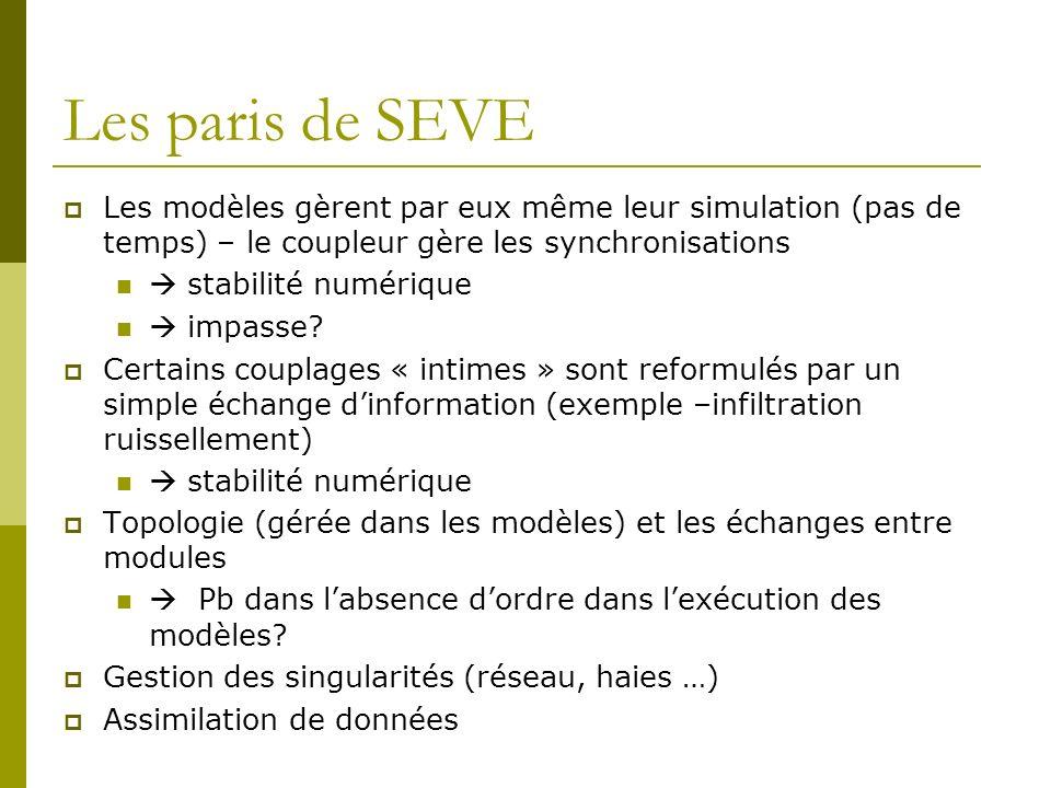 Les paris de SEVE Les modèles gèrent par eux même leur simulation (pas de temps) – le coupleur gère les synchronisations stabilité numérique impasse?