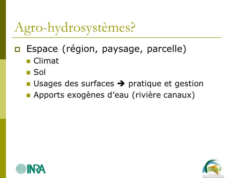 Agro-hydrosystèmes? Espace (région, paysage, parcelle) Climat Sol Usages des surfaces pratique et gestion Apports exogènes deau (rivière canaux)
