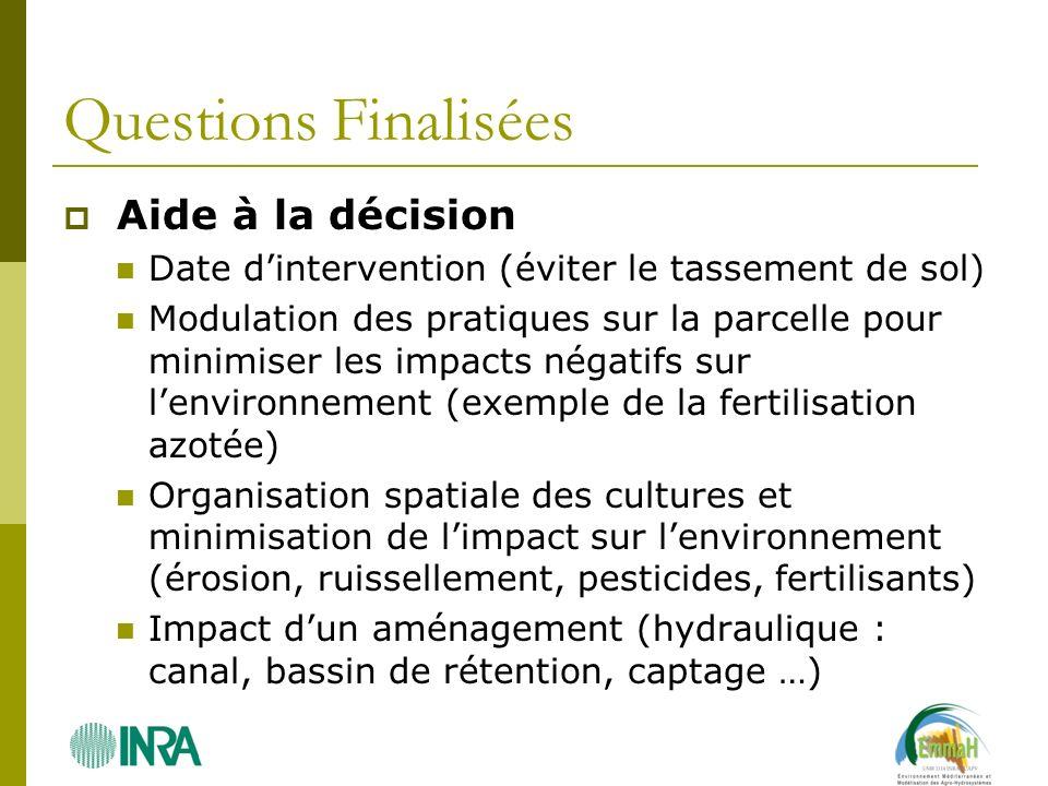 Questions Finalisées Aide à la décision Date dintervention (éviter le tassement de sol) Modulation des pratiques sur la parcelle pour minimiser les im