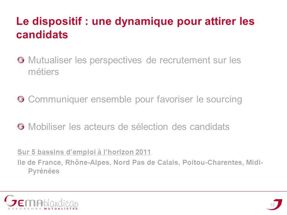 Le dispositif : une dynamique pour attirer les candidats Mutualiser les perspectives de recrutement sur les métiers Communiquer ensemble pour favorise