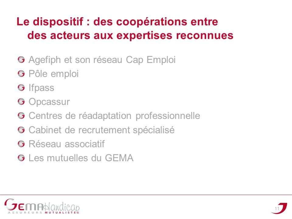 Le dispositif : des coopérations entre des acteurs aux expertises reconnues Agefiph et son réseau Cap Emploi Pôle emploi Ifpass Opcassur Centres de ré