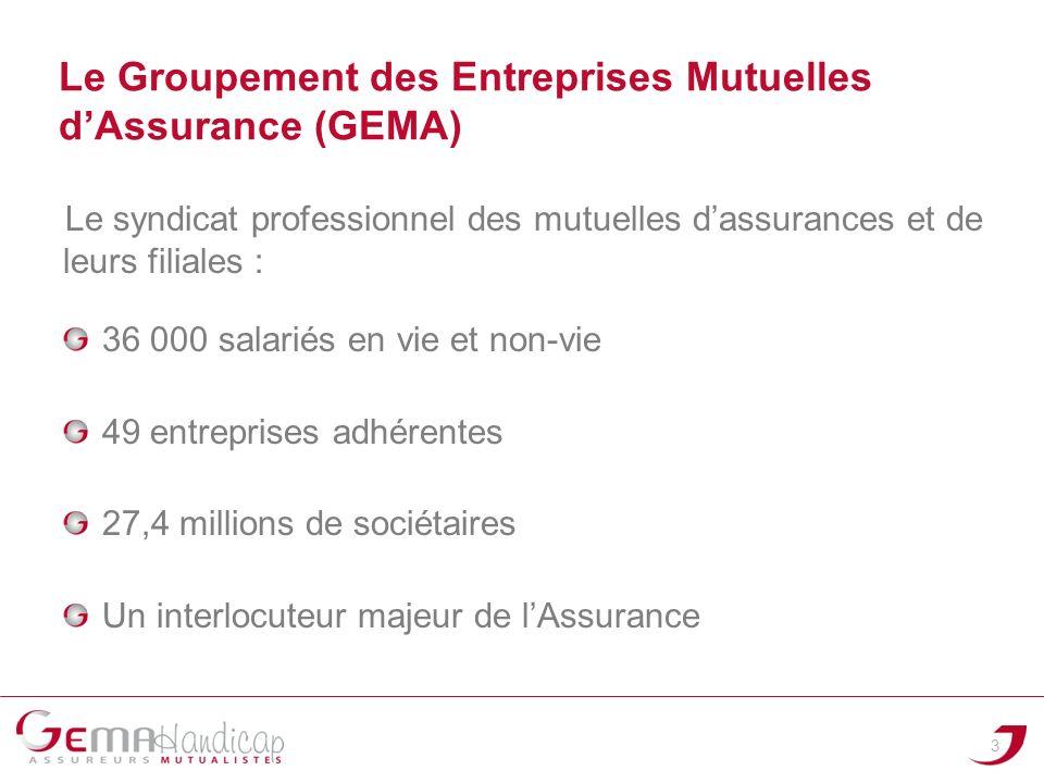 Le Groupement des Entreprises Mutuelles dAssurance (GEMA) Le syndicat professionnel des mutuelles dassurances et de leurs filiales : 36 000 salariés e