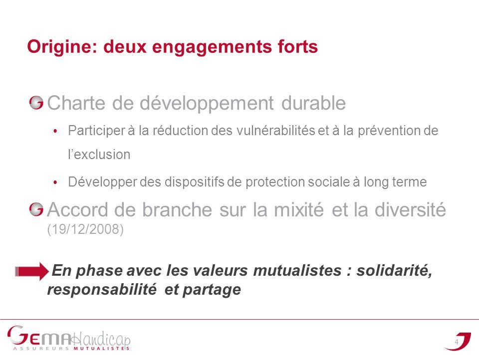 Origine: deux engagements forts Charte de développement durable Participer à la réduction des vulnérabilités et à la prévention de lexclusion Développer des dispositifs de protection sociale à long terme Accord de branche sur la mixité et la diversité (19/12/2008) En phase avec les valeurs mutualistes : solidarité, responsabilité et partage 4