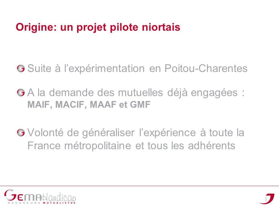 Origine: un projet pilote niortais Suite à lexpérimentation en Poitou-Charentes A la demande des mutuelles déjà engagées : MAIF, MACIF, MAAF et GMF Vo