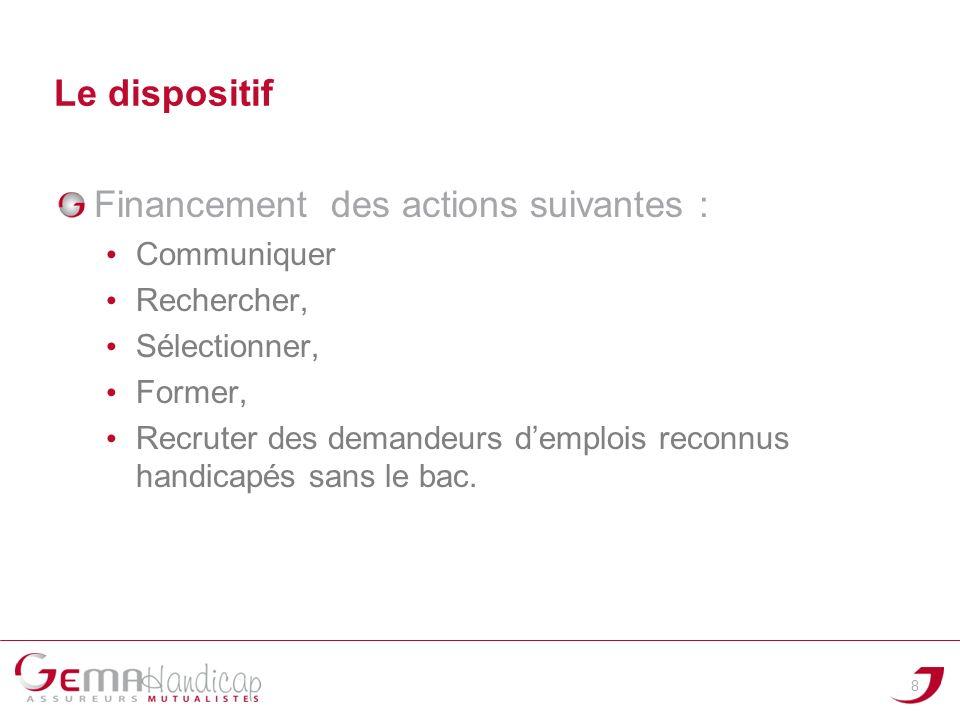 Le dispositif Financement des actions suivantes : Communiquer Rechercher, Sélectionner, Former, Recruter des demandeurs demplois reconnus handicapés sans le bac.