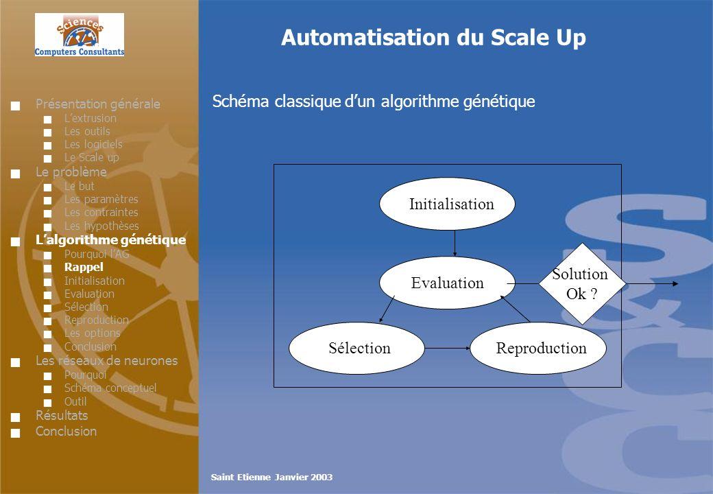 Saint Etienne Janvier 2003 Automatisation du Scale Up Présentation générale Lextrusion Les outils Les logiciels Le Scale up Le problème Le but Les par