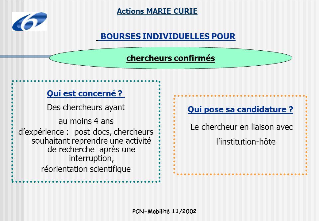 Actions MARIE CURIE PCN-Mobilité 11/2002 Qui est concerné ? Des chercheurs ayant au moins 4 ans dexpérience : post-docs, chercheurs souhaitant reprend