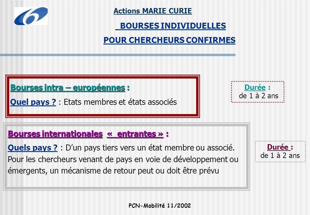 Actions MARIE CURIE PCN-Mobilité 11/2002 BOURSES INDIVIDUELLES POUR CHERCHEURS CONFIRMES Bourses internationales « entrantes » : Quels pays ? : Dun pa
