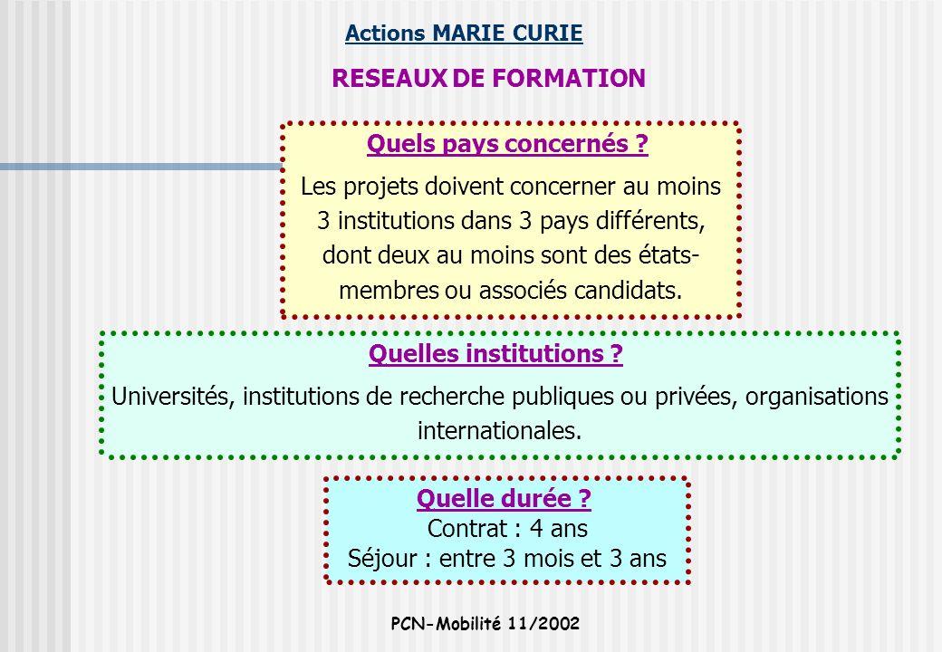 Actions MARIE CURIE PCN-Mobilité 11/2002 RESEAUX DE FORMATION Quels pays concernés ? Les projets doivent concerner au moins 3 institutions dans 3 pays