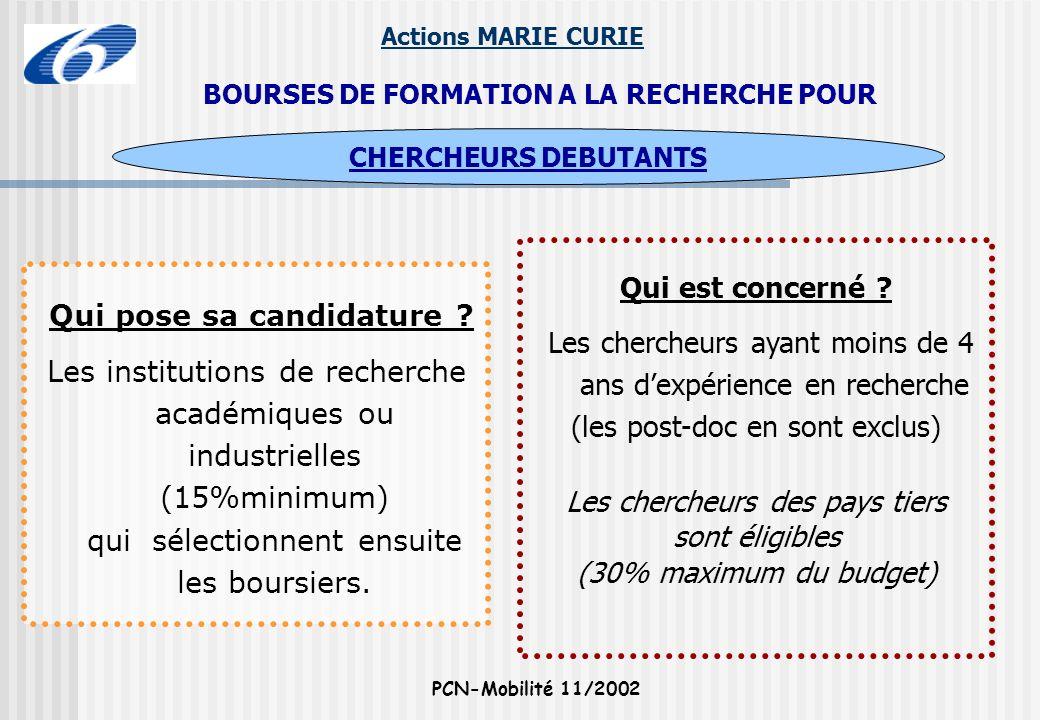 Actions MARIE CURIE PCN-Mobilité 11/2002 Qui pose sa candidature ? Les institutions de recherche académiques ou industrielles (15%minimum) qui sélecti