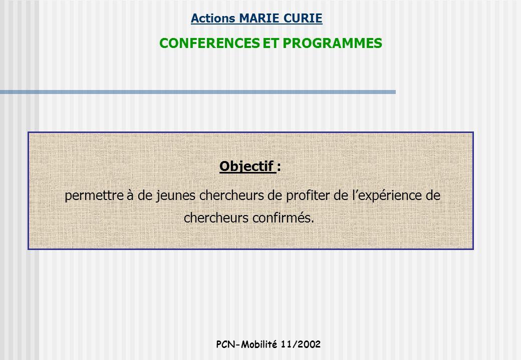 Actions MARIE CURIE PCN-Mobilité 11/2002 CONFERENCES ET PROGRAMMES Objectif : permettre à de jeunes chercheurs de profiter de lexpérience de chercheur