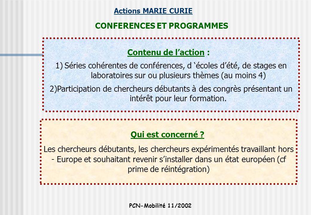 Actions MARIE CURIE PCN-Mobilité 11/2002 CONFERENCES ET PROGRAMMES Contenu de laction : 1) Séries cohérentes de conférences, d écoles dété, de stages