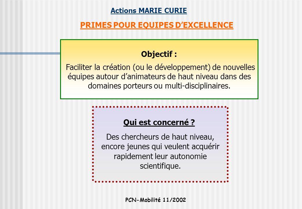 Actions MARIE CURIE PCN-Mobilité 11/2002 PRIMES POUR EQUIPES DEXCELLENCE Objectif : Faciliter la création (ou le développement) de nouvelles équipes a