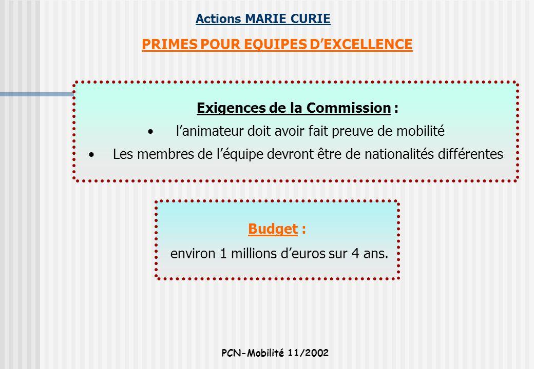 Actions MARIE CURIE PCN-Mobilité 11/2002 PRIMES POUR EQUIPES DEXCELLENCE Exigences de la Commission : lanimateur doit avoir fait preuve de mobilité Le