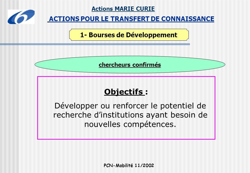 Actions MARIE CURIE PCN-Mobilité 11/2002 Objectifs : D é velopper ou renforcer le potentiel de recherche d institutions ayant besoin de nouvelles comp