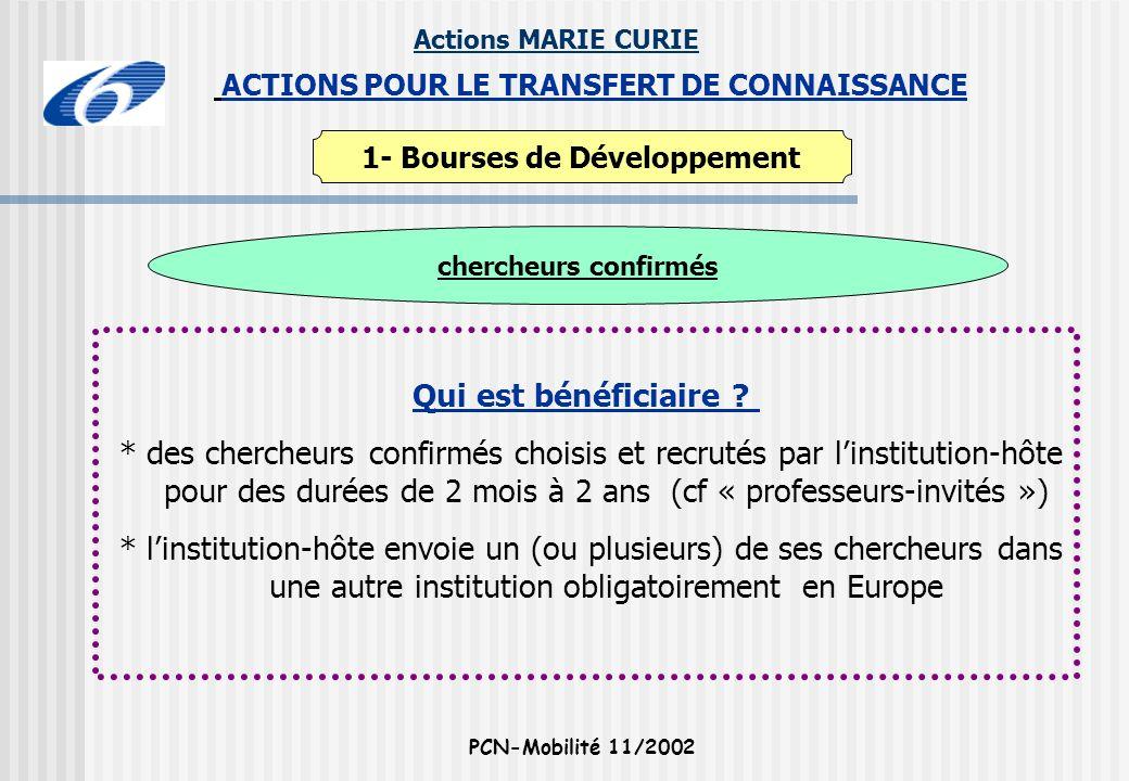 Actions MARIE CURIE PCN-Mobilité 11/2002 ACTIONS POUR LE TRANSFERT DE CONNAISSANCE Qui est bénéficiaire ? * des chercheurs confirmés choisis et recrut