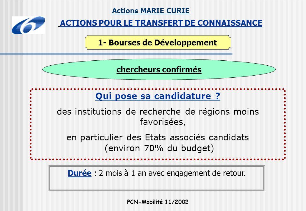 Actions MARIE CURIE PCN-Mobilité 11/2002 Qui pose sa candidature ? des institutions de recherche de régions moins favorisées, en particulier des Etats