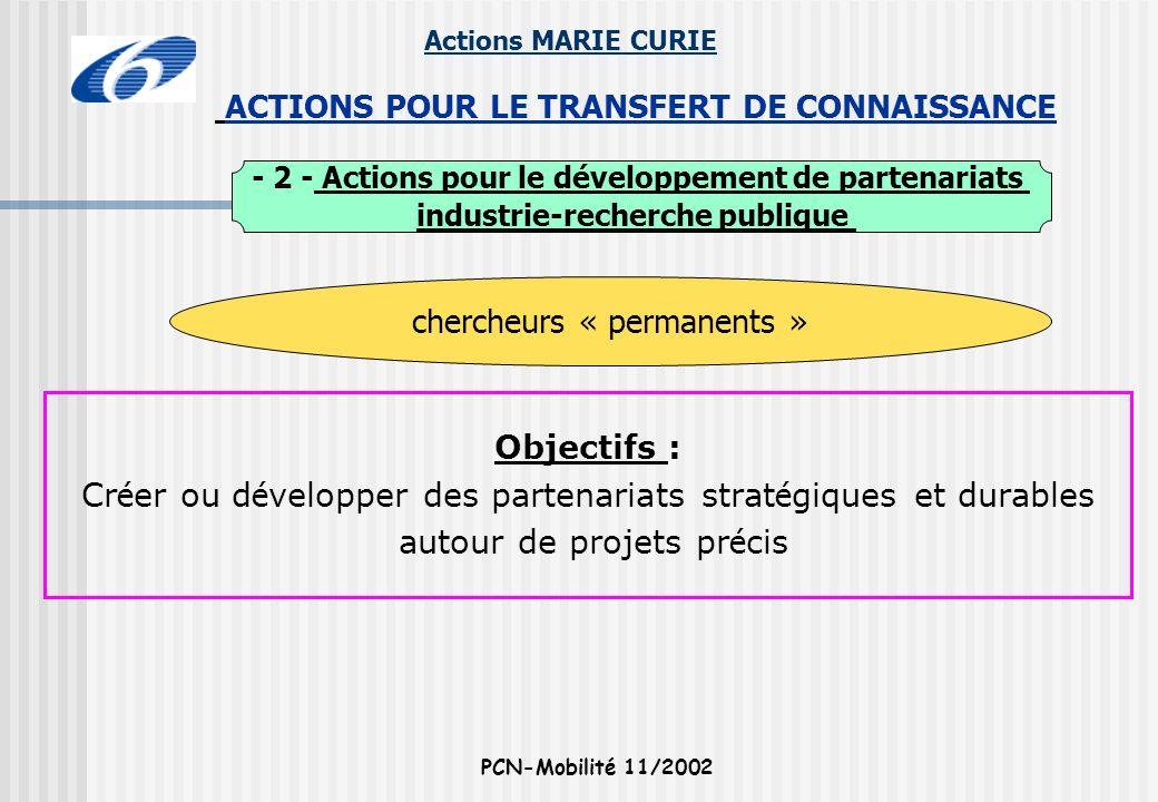 Actions MARIE CURIE PCN-Mobilité 11/2002 Objectifs : Cr é er ou d é velopper des partenariats strat é giques et durables autour de projets pr é cis AC