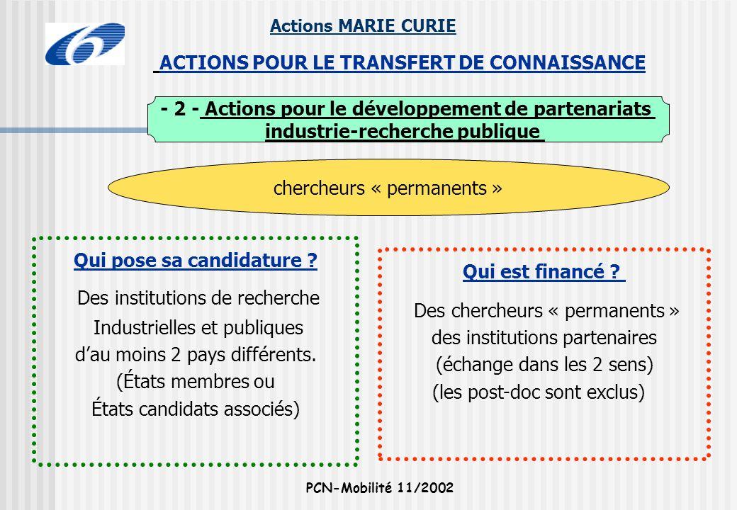 Actions MARIE CURIE PCN-Mobilité 11/2002 Qui pose sa candidature ? Des institutions de recherche Industrielles et publiques dau moins 2 pays différent