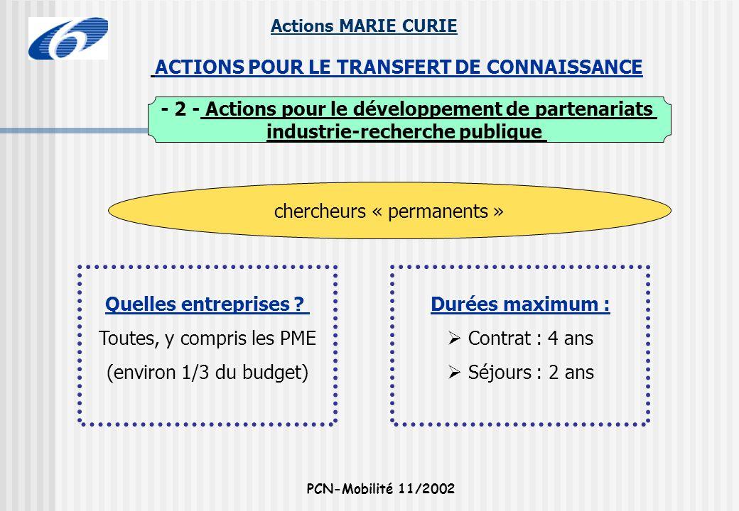 Actions MARIE CURIE PCN-Mobilité 11/2002 ACTIONS POUR LE TRANSFERT DE CONNAISSANCE Quelles entreprises ? Toutes, y compris les PME (environ 1/3 du bud