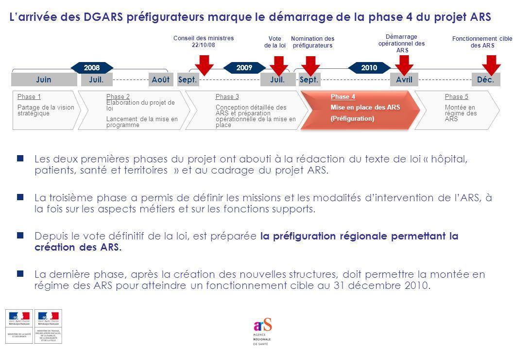 Larrivée des DGARS préfigurateurs marque le démarrage de la phase 4 du projet ARS Les deux premières phases du projet ont abouti à la rédaction du tex