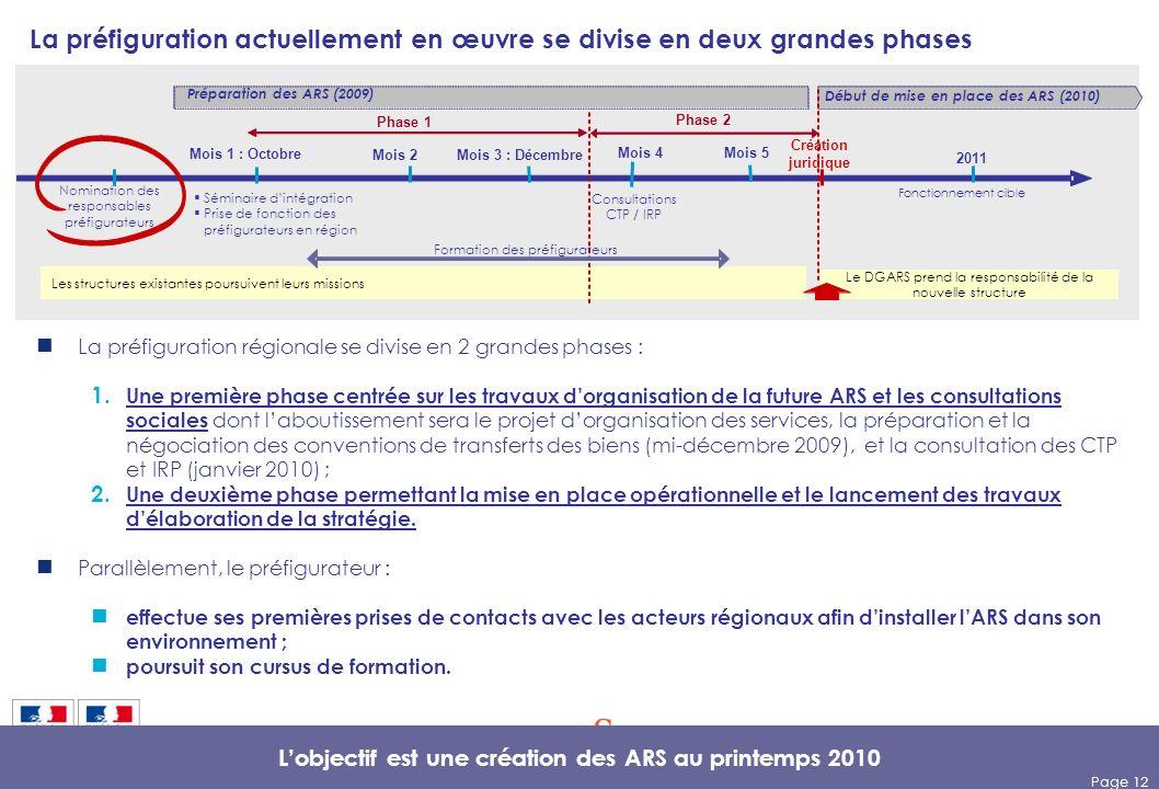 La préfiguration actuellement en œuvre se divise en deux grandes phases 2011 Préparation des ARS (2009) Début de mise en place des ARS (2010) Les stru