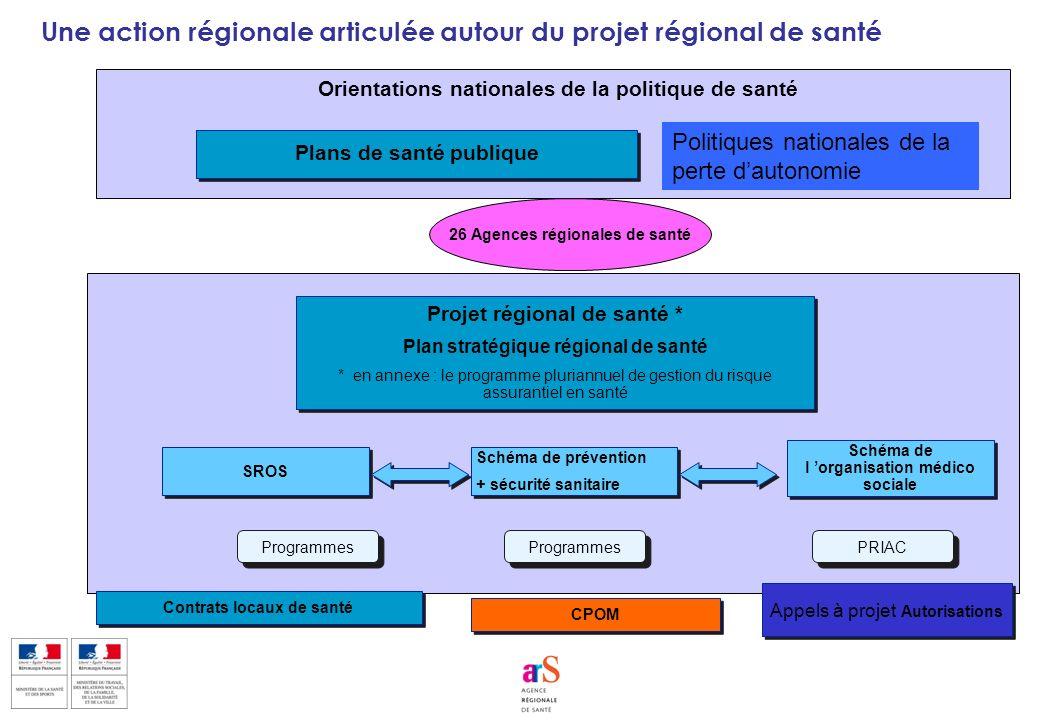 Une action régionale articulée autour du projet régional de santé Plans de santé publique CPOM SROS Schéma de l organisation médico sociale Schéma de