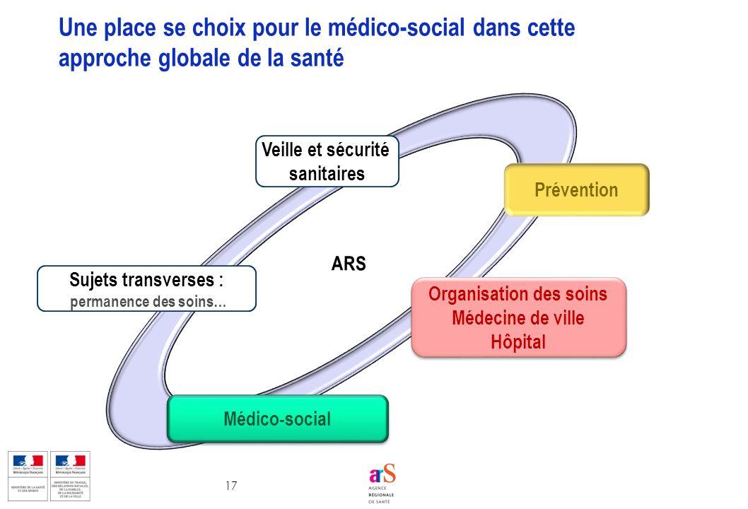 17 Une place se choix pour le médico-social dans cette approche globale de la santé ARS Veille et sécurité sanitaires Prévention Organisation des soin
