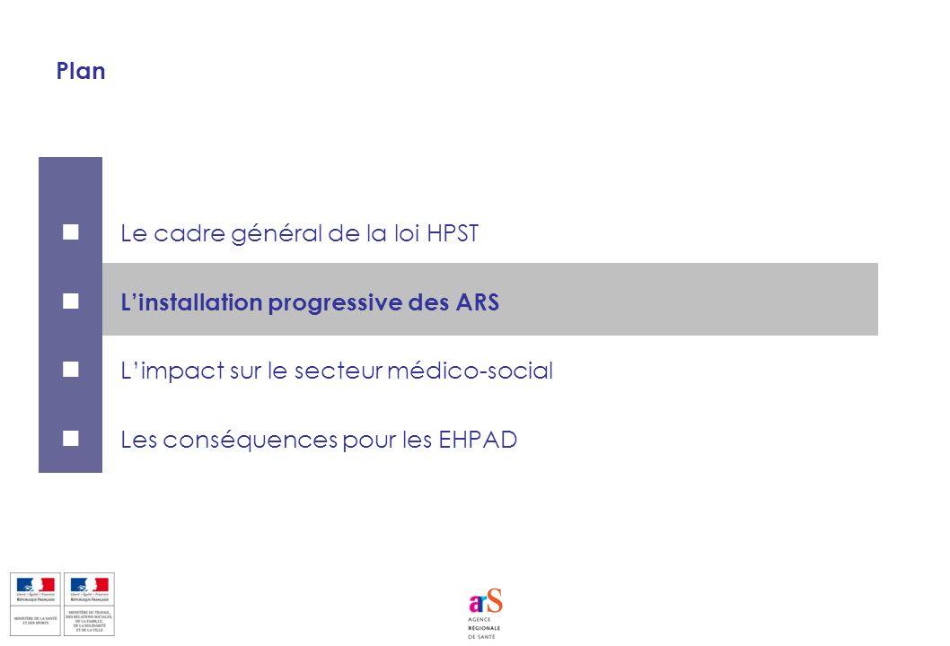 Le cadre général de la loi HPST Linstallation progressive des ARS Limpact sur le secteur médico-social Les conséquences pour les EHPAD Plan