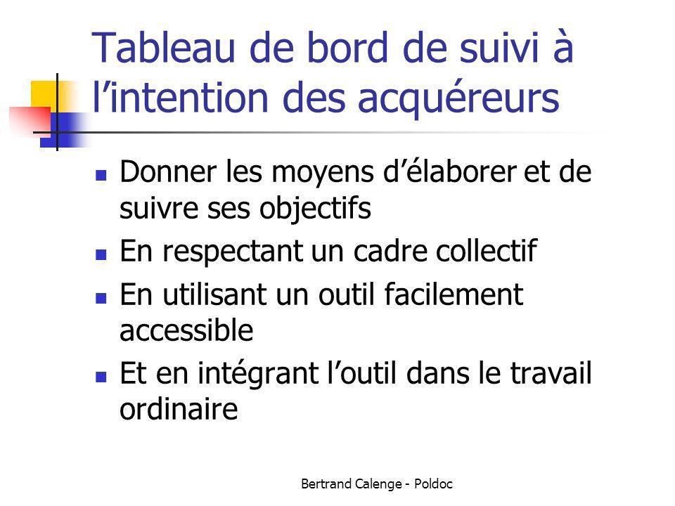 Bertrand Calenge - Poldoc Tableau de bord de suivi à lintention des acquéreurs Donner les moyens délaborer et de suivre ses objectifs En respectant un