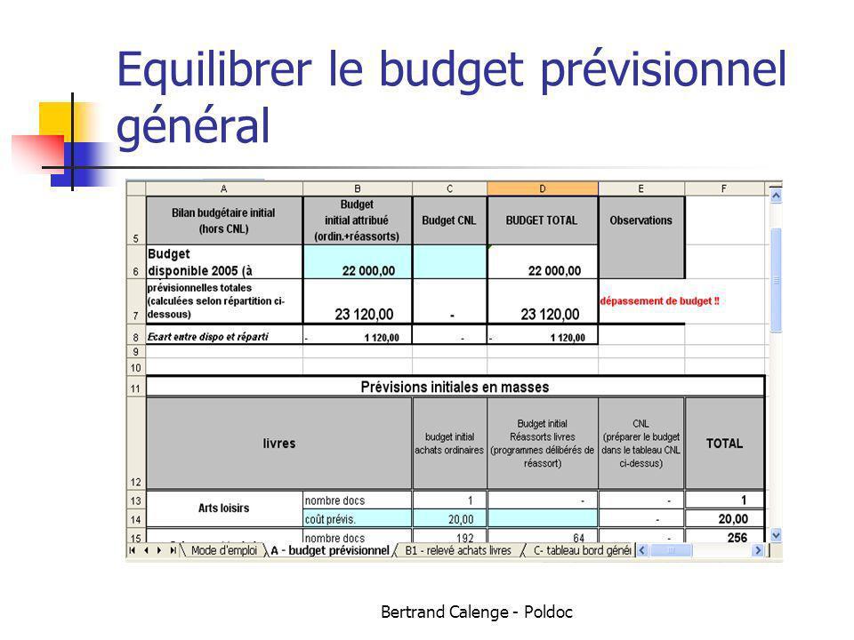Bertrand Calenge - Poldoc Equilibrer le budget prévisionnel général