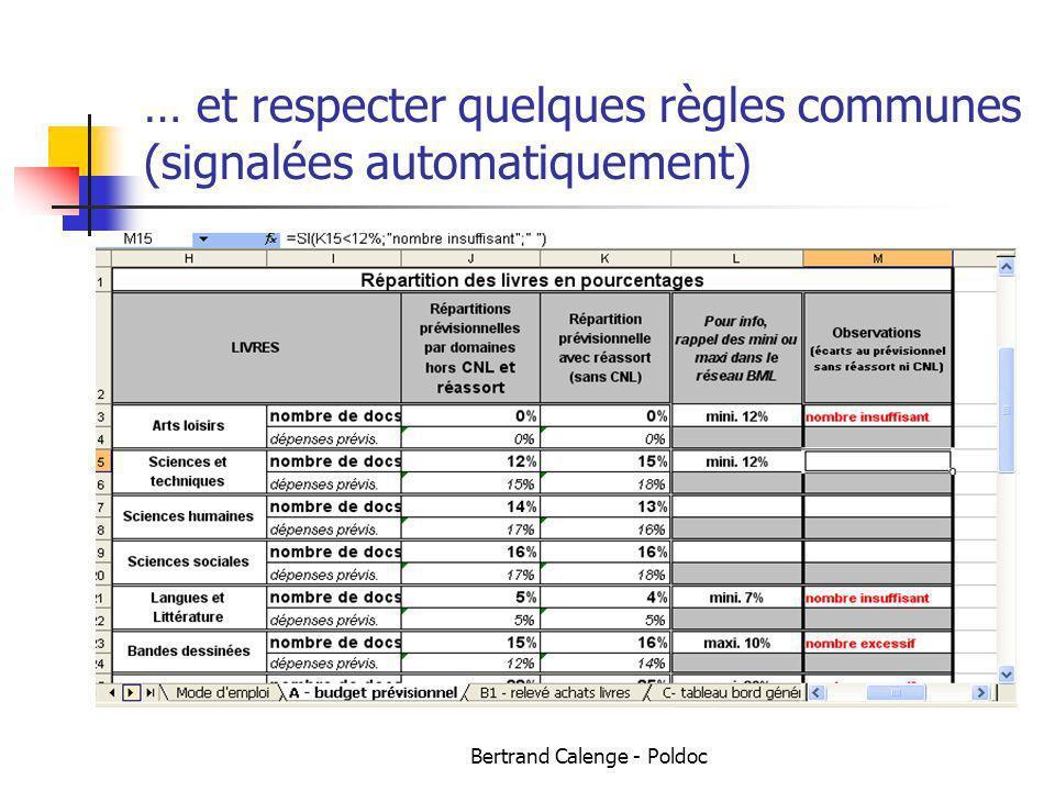 Bertrand Calenge - Poldoc … et respecter quelques règles communes (signalées automatiquement)