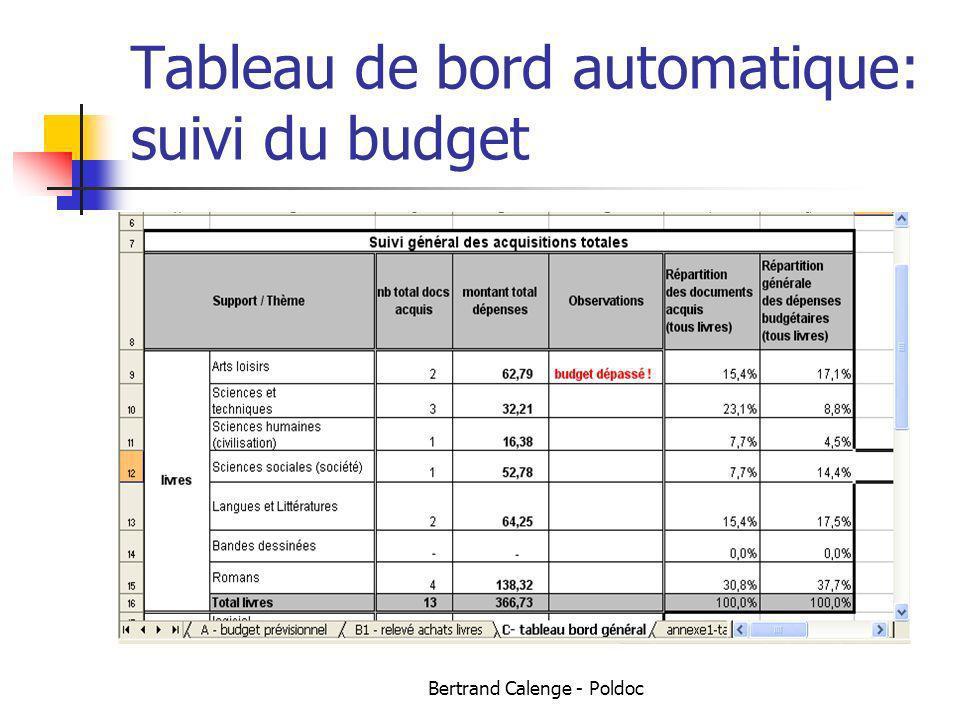Bertrand Calenge - Poldoc Tableau de bord automatique: suivi du budget
