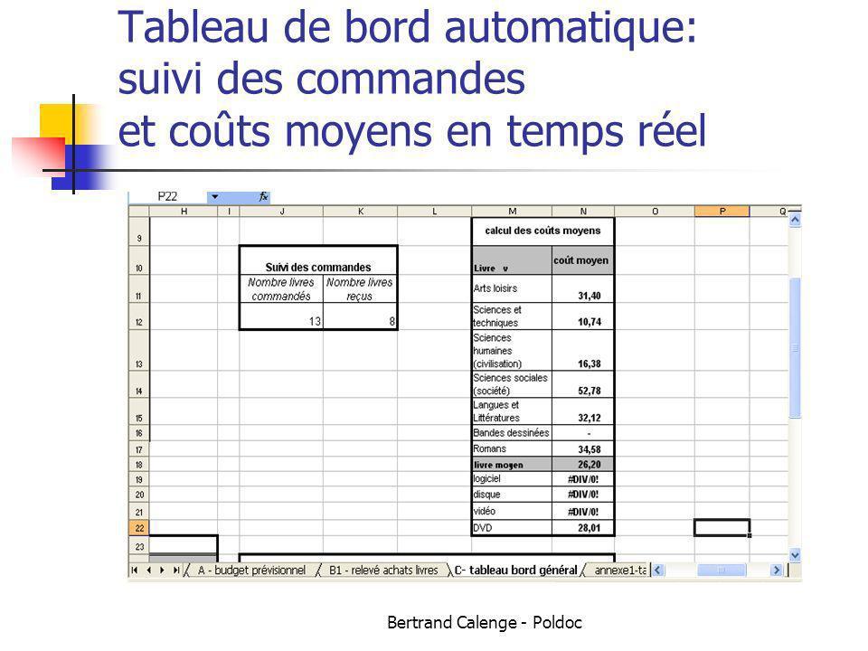 Bertrand Calenge - Poldoc Tableau de bord automatique: suivi des commandes et coûts moyens en temps réel