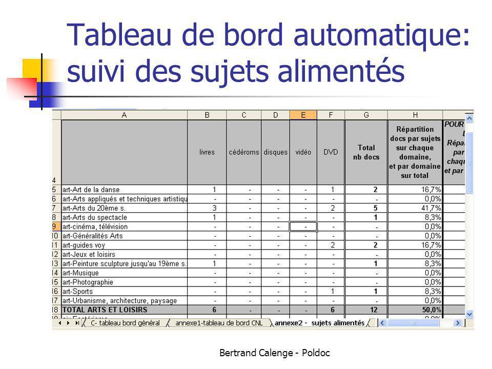 Bertrand Calenge - Poldoc Tableau de bord automatique: suivi des sujets alimentés