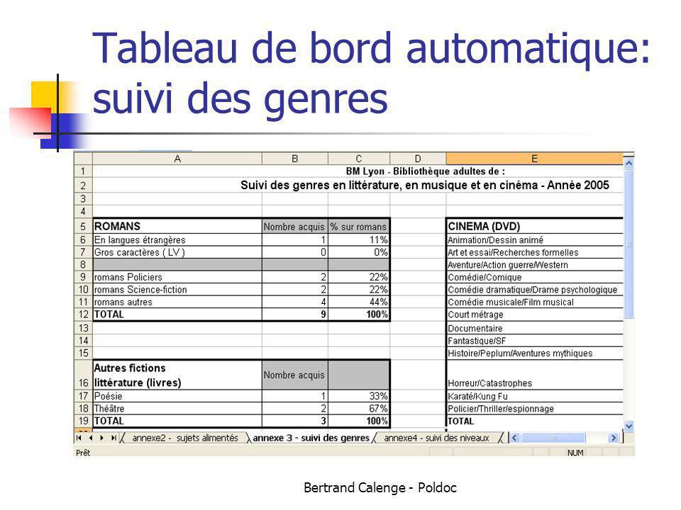 Bertrand Calenge - Poldoc Tableau de bord automatique: suivi des genres