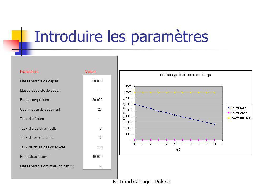 Bertrand Calenge - Poldoc Introduire les paramètres ParamètresValeur Masse vivante de départ 60 000 Masse obsolète de départ - Budget acquisition 80 0