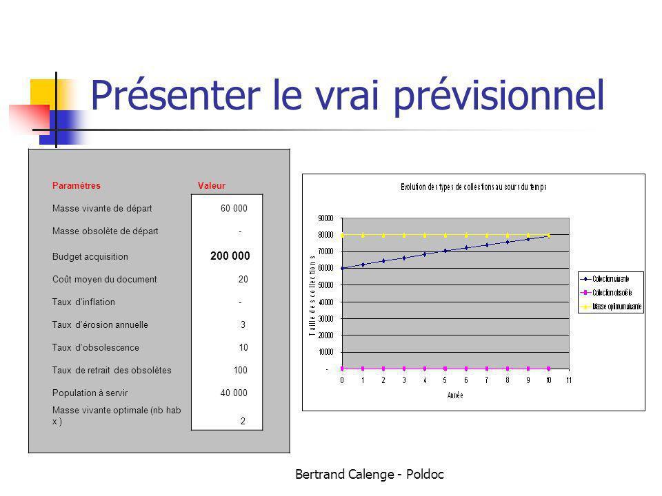 Bertrand Calenge - Poldoc Présenter le vrai prévisionnel ParamètresValeur Masse vivante de départ 60 000 Masse obsolète de départ - Budget acquisition