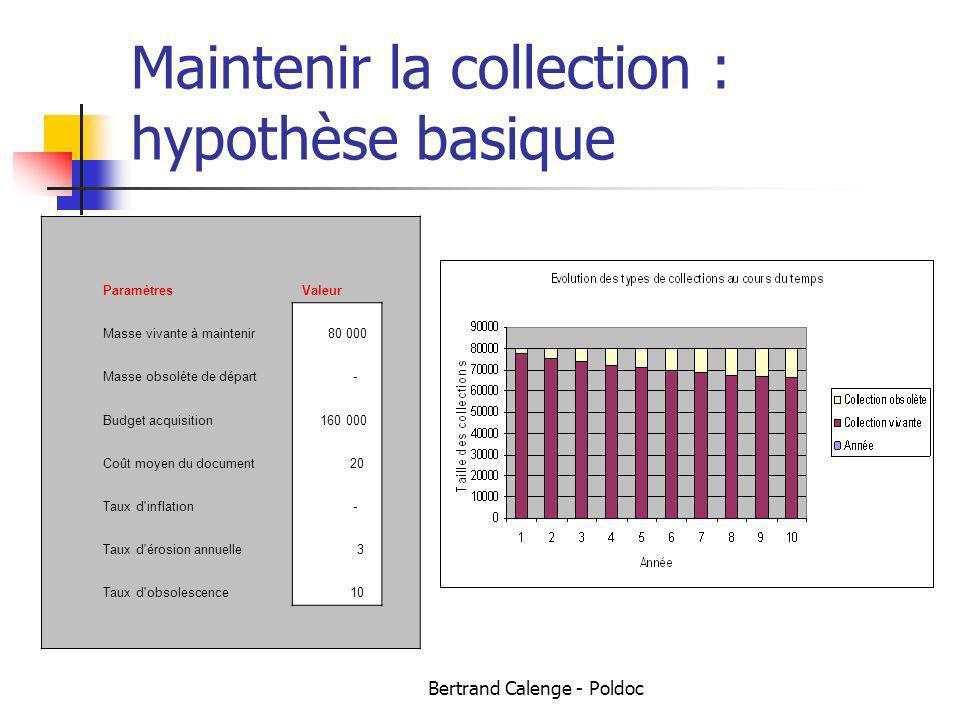 Bertrand Calenge - Poldoc Maintenir la collection : hypothèse basique ParamètresValeur Masse vivante à maintenir 80 000 Masse obsolète de départ - Bud