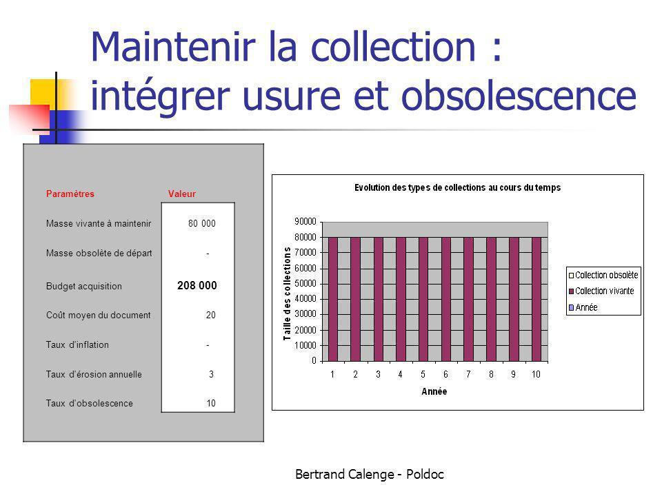 Bertrand Calenge - Poldoc Maintenir la collection : intégrer usure et obsolescence ParamètresValeur Masse vivante à maintenir 80 000 Masse obsolète de