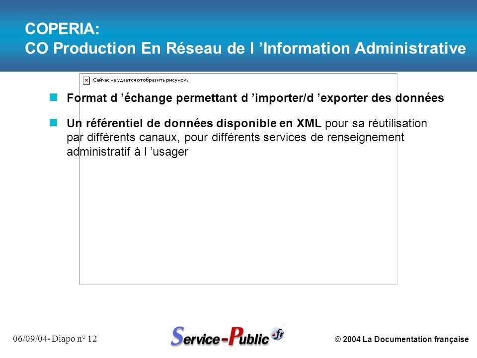 © 2004 La Documentation française 06/09/04- Diapo n° 12 COPERIA: CO Production En Réseau de l Information Administrative n Format d échange permettant
