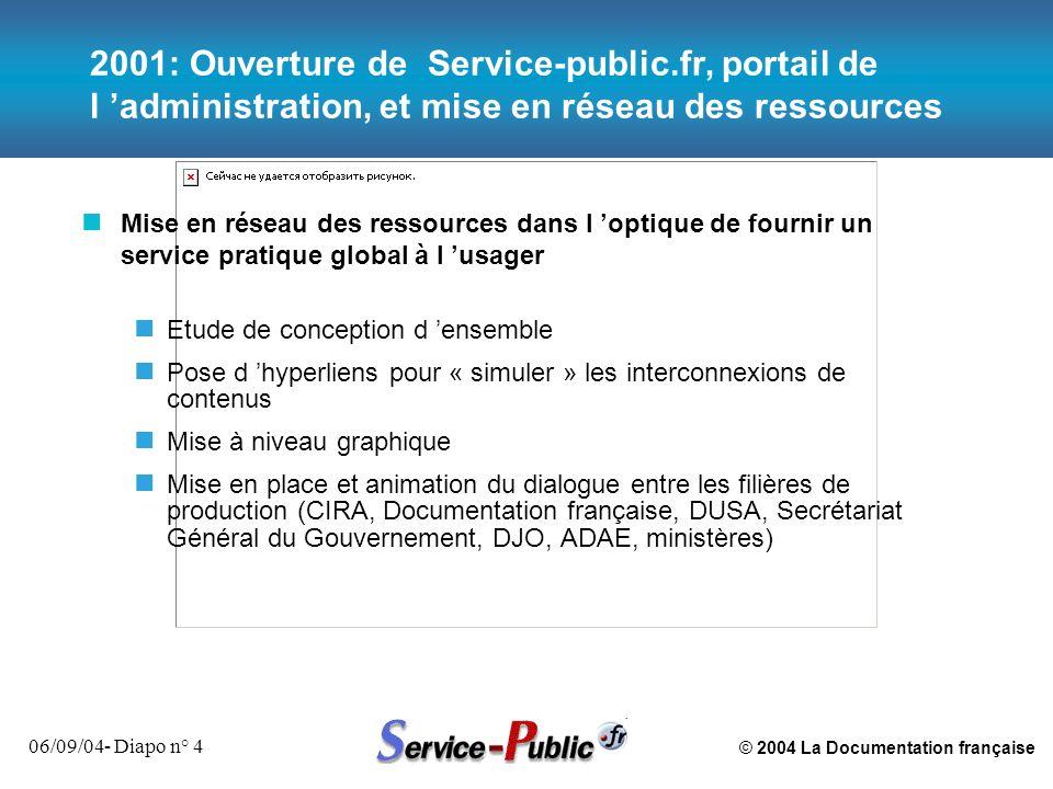 © 2004 La Documentation française 06/09/04- Diapo n° 4 2001: Ouverture de Service-public.fr, portail de l administration, et mise en réseau des ressou