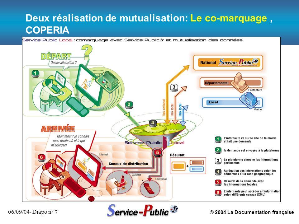 © 2004 La Documentation française 06/09/04- Diapo n° 8 Deux réalisation de mutualisation: Le co-marquage, COPERIA Illustration de co marquage par la mairie d Agen