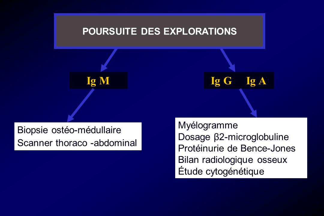 Ig MIg G Ig A Biopsie ostéo-médullaire Scanner thoraco -abdominal Myélogramme Dosage β2-microglobuline Protéinurie de Bence-Jones Bilan radiologique o