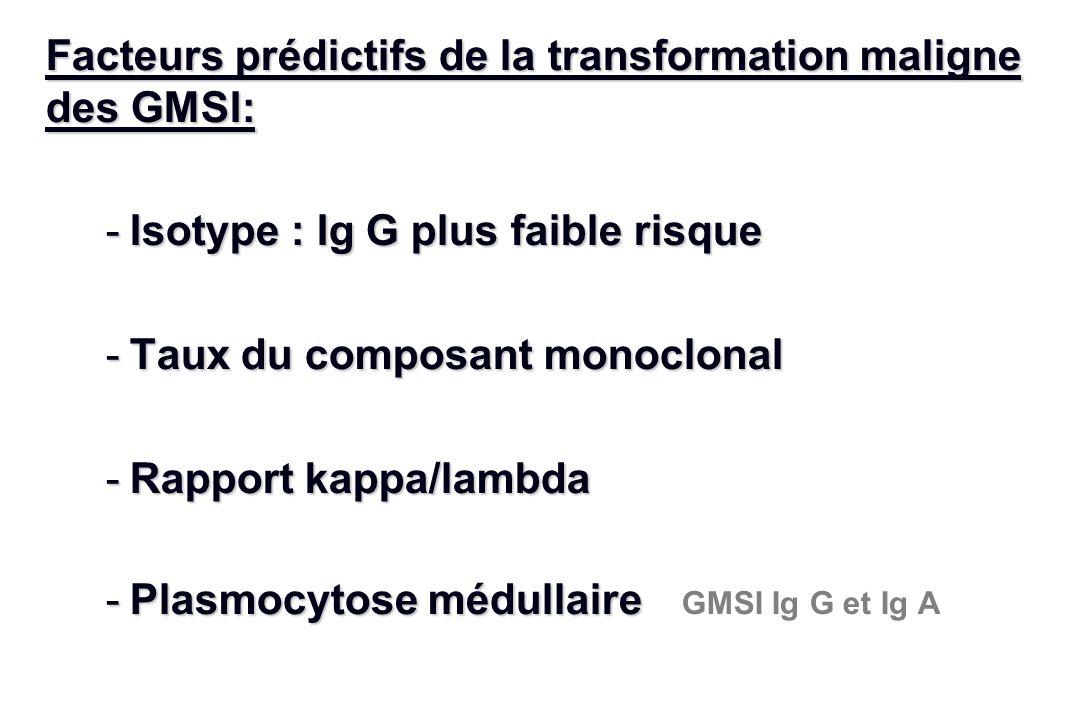 Facteurs prédictifs de la transformation maligne des GMSI: -Isotype : Ig G plus faible risque -Taux du composant monoclonal -Rapport kappa/lambda -Pla