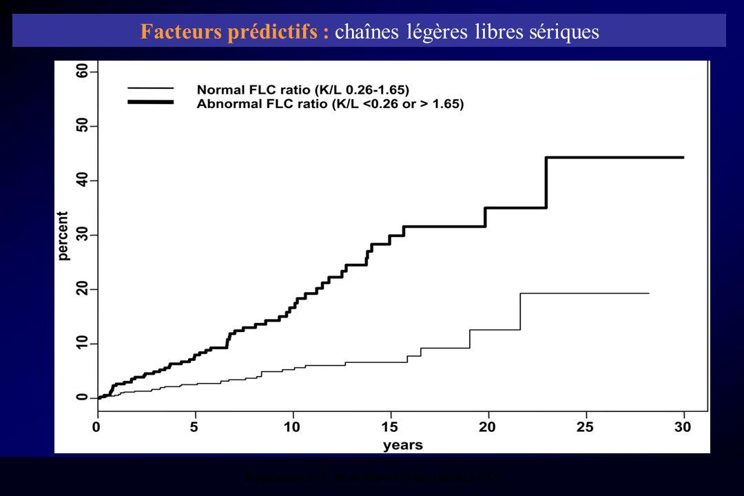 Facteurs prédictifs : chaînes légères libres sériques Rajkumar, S. V. et al. Blood 2005;106:812-817