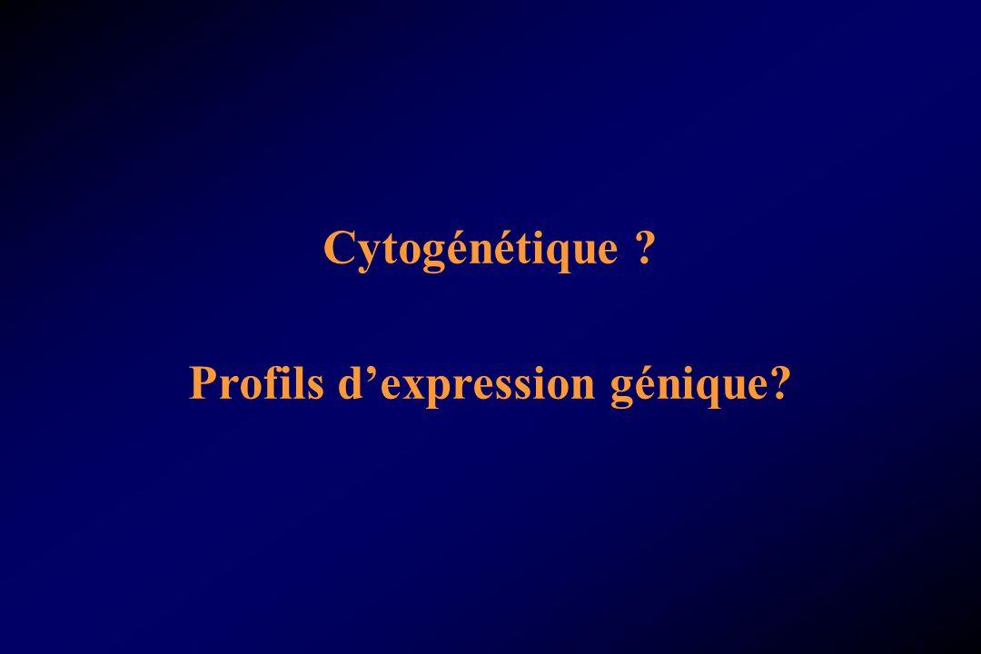 Cytogénétique ? Profils dexpression génique?