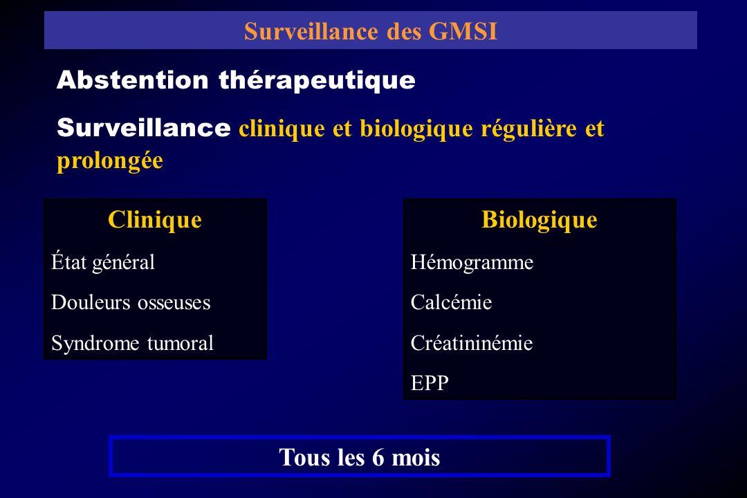 Surveillance des GMSI Abstention thérapeutique Surveillance clinique et biologique régulière et prolongée Biologique Hémogramme Calcémie Créatininémie