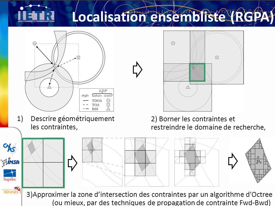 Localisation ensembliste (RGPA) 1)Descrire géométriquement les contraintes, 2) Borner les contraintes et restreindre le domaine de recherche, 3)Approx